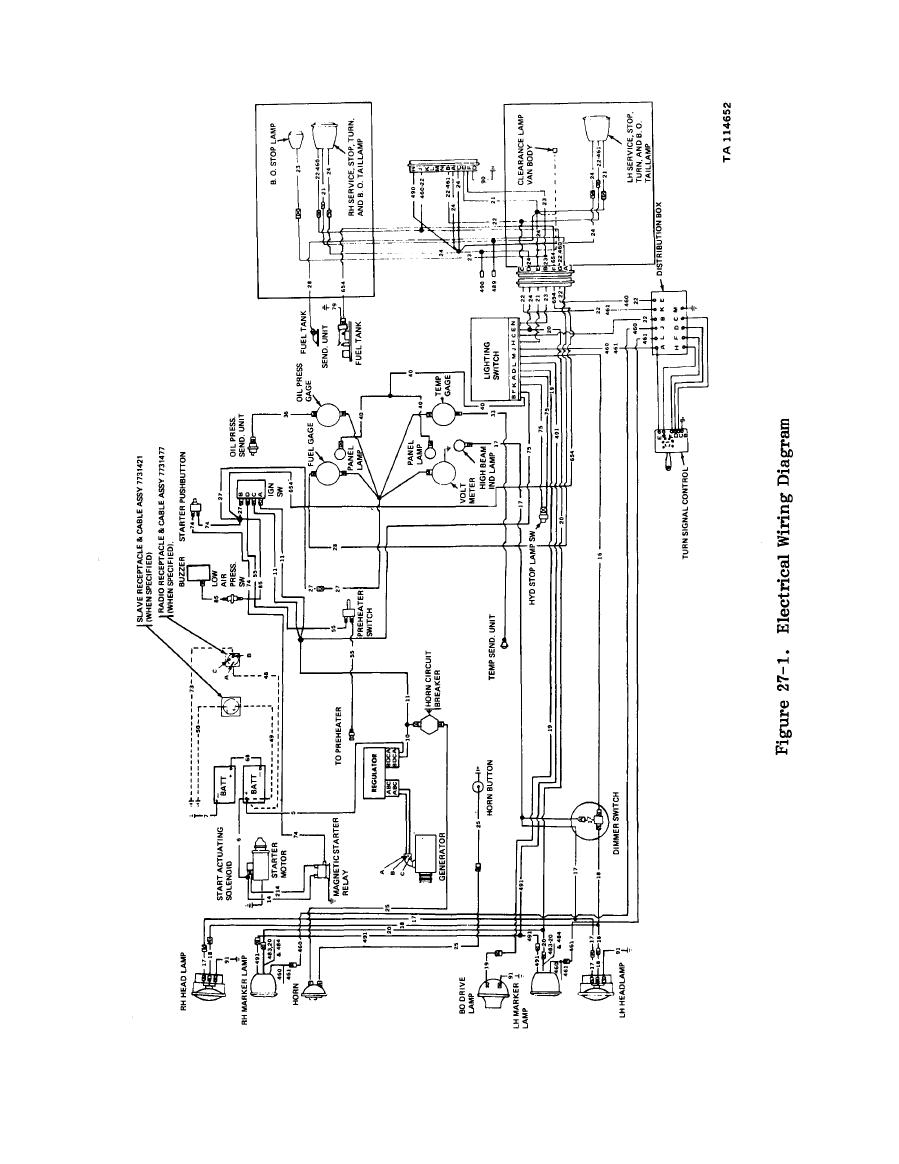M35a2 Wiring Diagram Diagrams Schematics 7 Wire Truck Figure 27 1 Electrical Rh Trucks25ton Tpub Com Pin Trailer Plug Connector