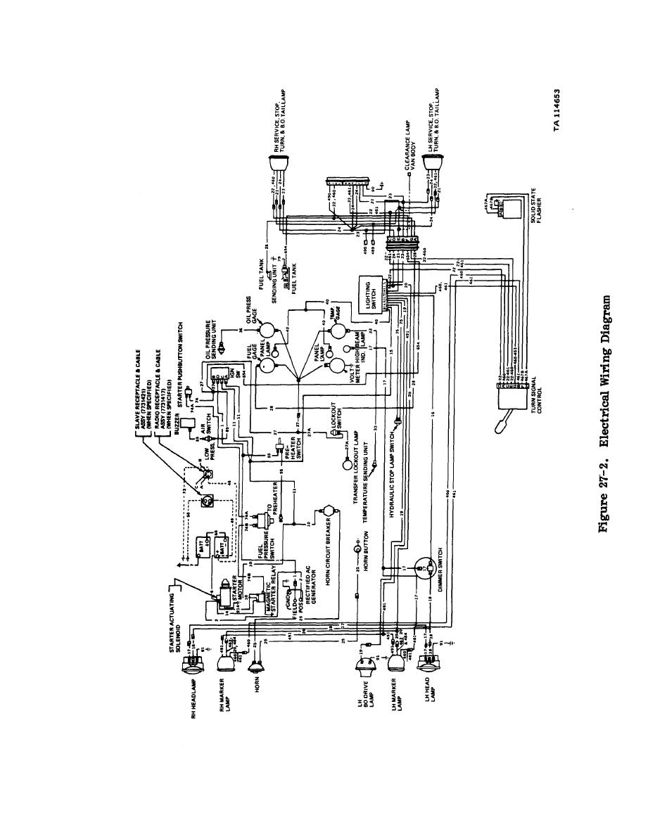 ... figure 27 2 electrical wiring diagram rh trucks25ton tpub com m35a2  fuel system diagram M35A2 Deuce