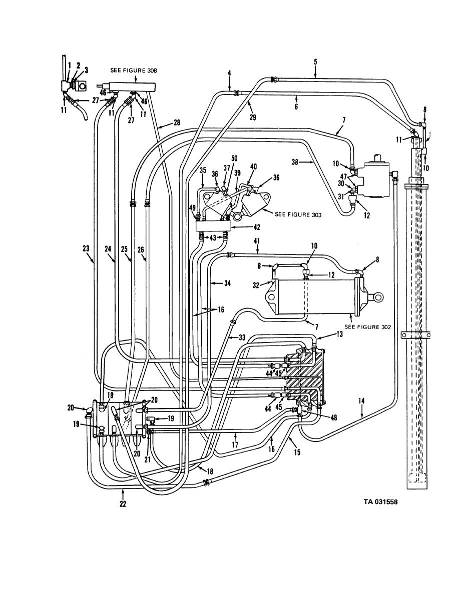 tank truck hydraulic valve diagram