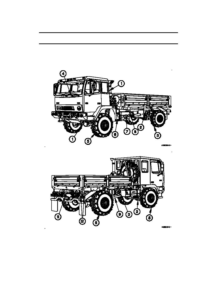 Pmcs for military vehicles app ranking and store data | app annie.